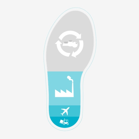 Our environmental promise: Minimising our footprint